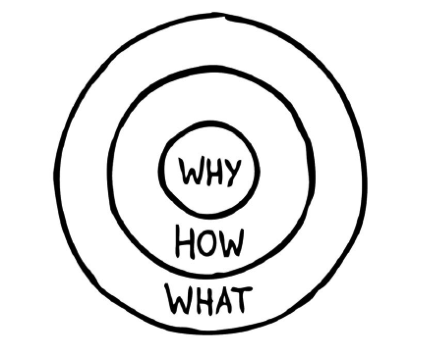 The Why of Coaching